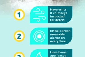 Brochure about carbon monoxide safety.