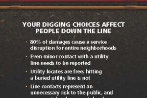 Back of brochure about safe digging.